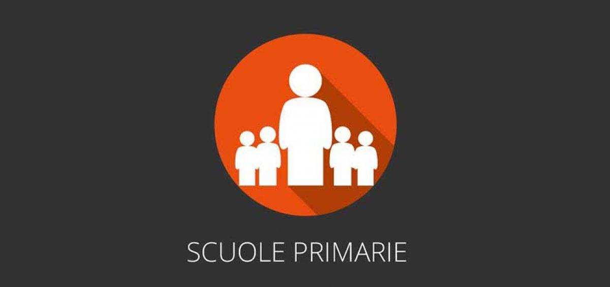 scuole-primarie-mostra-francis-bacon